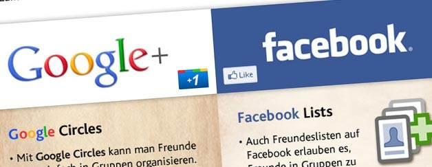 GooglePlus-vs-Facebook-628x243