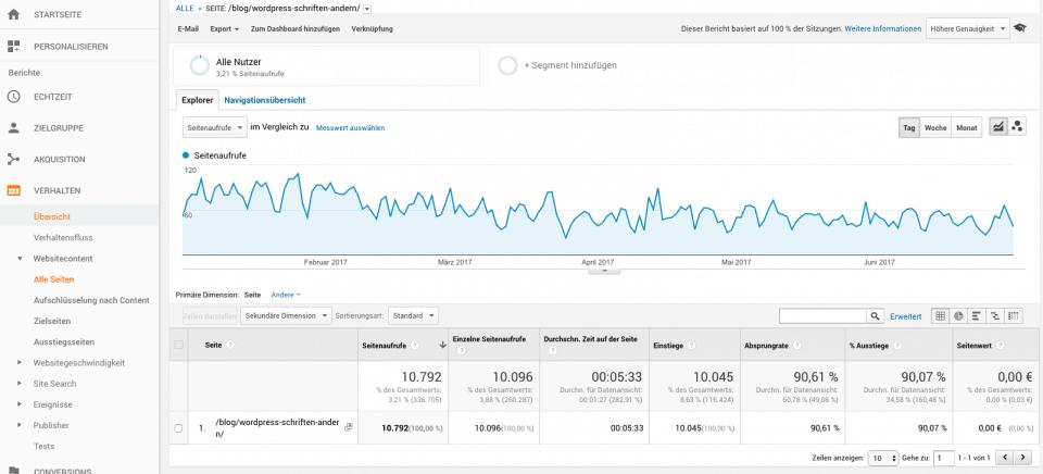 Webanalyse-Websitecontent