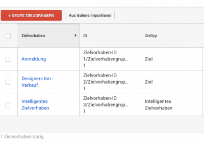 Webseitenoptimierung - Verkaufskanal analysieren 02