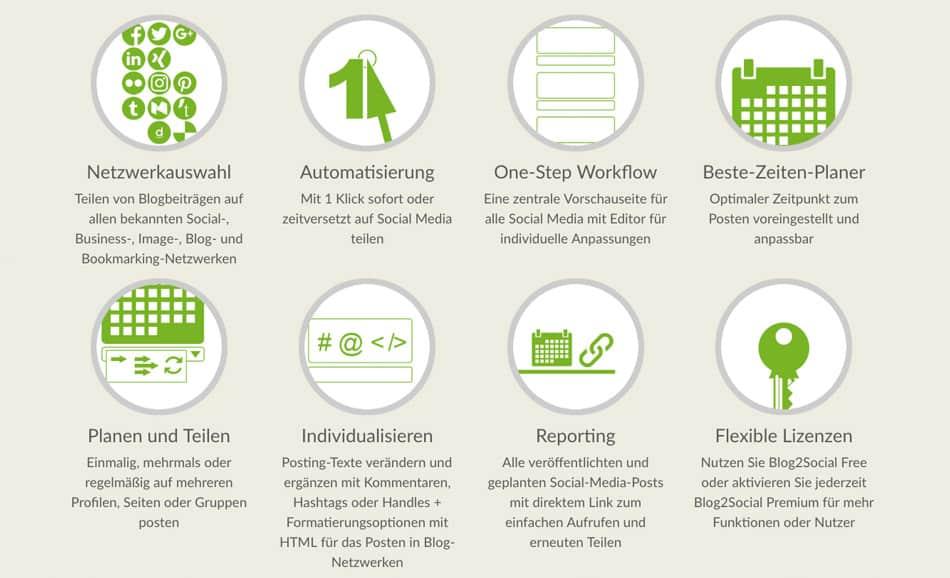 blog2social social media automatisierung