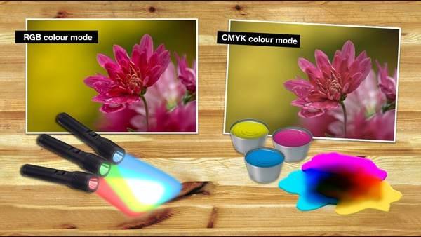 Photoshop Tutorial (Engl.) – Farbenmodus und Bittiefe