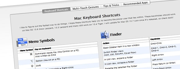 Shortcuts für Mac
