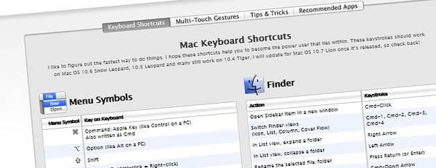 Shortcuts für Mac