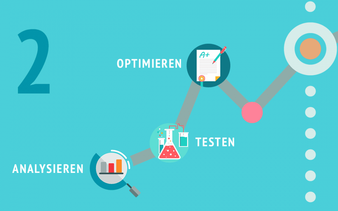 Webseitenoptimierung (2/5): Website Analyse mit Google Analytics