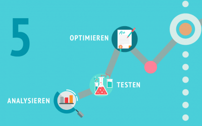 Webseitenoptimierung (5/5): Splittest (Google Analyics)